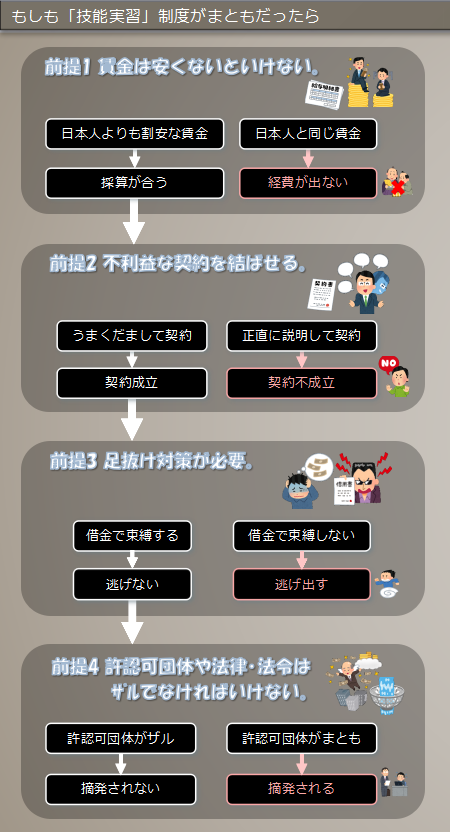 【美しい国、日本】入管法改正案、衆院委可決 外国人労働者受け入れ拡大へ ★12 ->画像>65枚