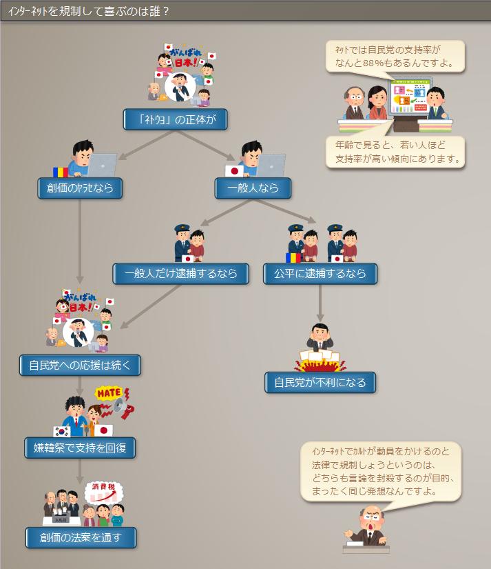 【悪夢】小沢氏(自由衆岩手3)「もう一度、悪夢見てもらう」 安倍首相の撤回拒否で  YouTube動画>1本 ->画像>32枚